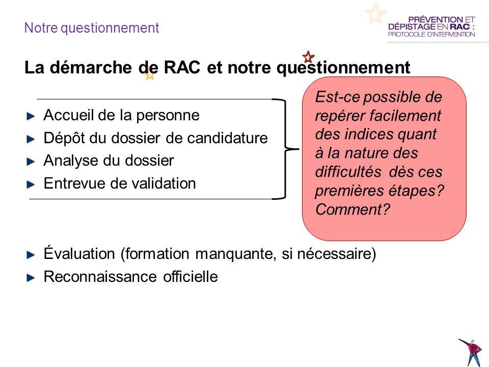 Notre questionnement La démarche de RAC et notre questionnement Accueil de la personne Dépôt du dossier de candidature Analyse du dossier Entrevue de