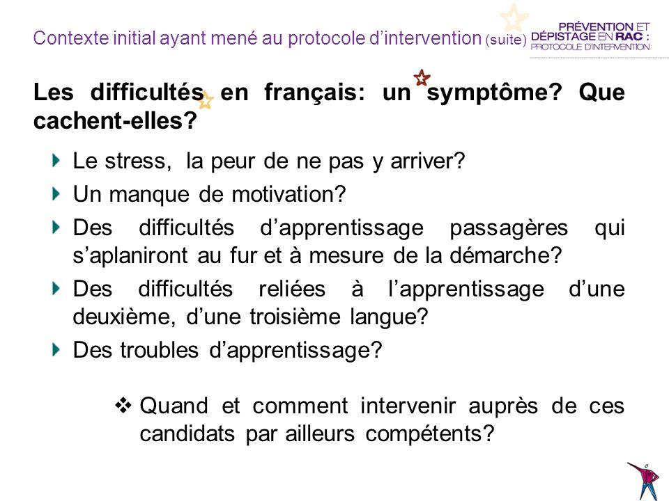 Contexte initial ayant mené au protocole dintervention (suite) Les difficultés en français: un symptôme? Que cachent-elles? Le stress, la peur de ne p