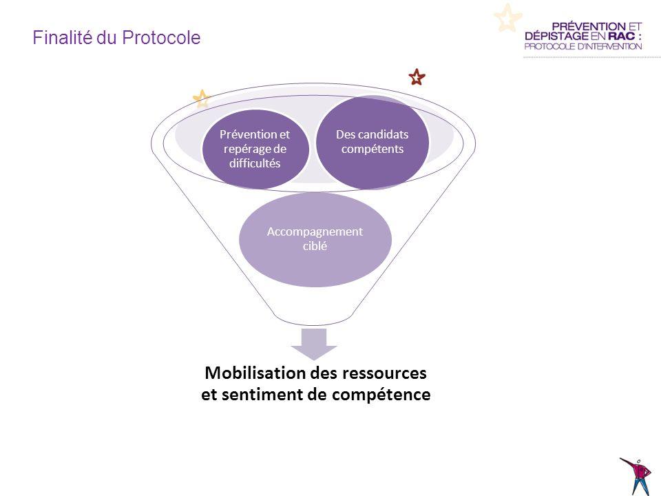 Finalité du Protocole Mobilisation des ressources et sentiment de compétence Accompagnement ciblé Prévention et repérage de difficultés Des candidats