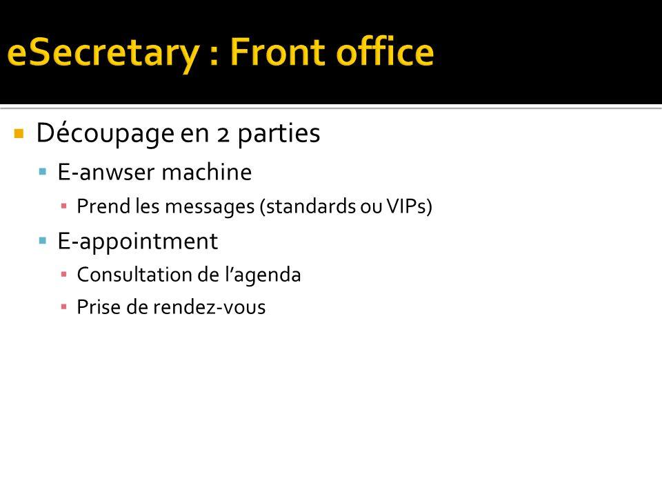 Découpage en 2 parties E-anwser machine Prend les messages (standards ou VIPs) E-appointment Consultation de lagenda Prise de rendez-vous