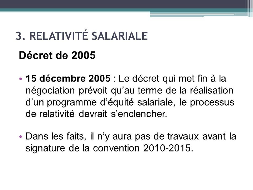 Décret de 2005 15 décembre 2005 : Le décret qui met fin à la négociation prévoit quau terme de la réalisation dun programme déquité salariale, le processus de relativité devrait senclencher.
