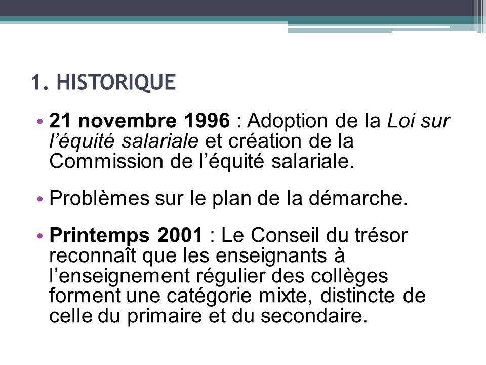 21 novembre 1996 : Adoption de la Loi sur léquité salariale et création de la Commission de léquité salariale.