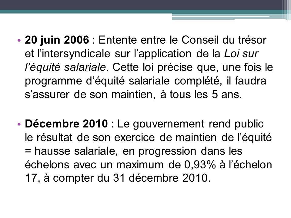 20 juin 2006 : Entente entre le Conseil du trésor et lintersyndicale sur lapplication de la Loi sur léquité salariale.