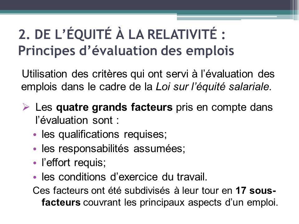 Utilisation des critères qui ont servi à lévaluation des emplois dans le cadre de la Loi sur léquité salariale.