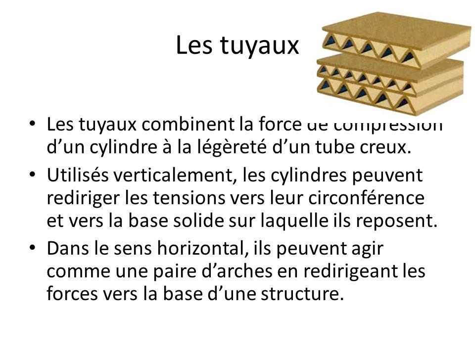 Les tuyaux Les tuyaux combinent la force de compression dun cylindre à la légèreté dun tube creux.