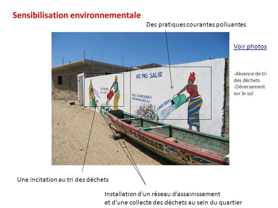 Des pratiques courantes polluantes Sensibilisation environnementale Une incitation au tri des déchets Installation dun réseau dassainissement et dune collecte des déchets au sein du quartier Voir photos -Absence de tri des déchets -Déversement sur le sol