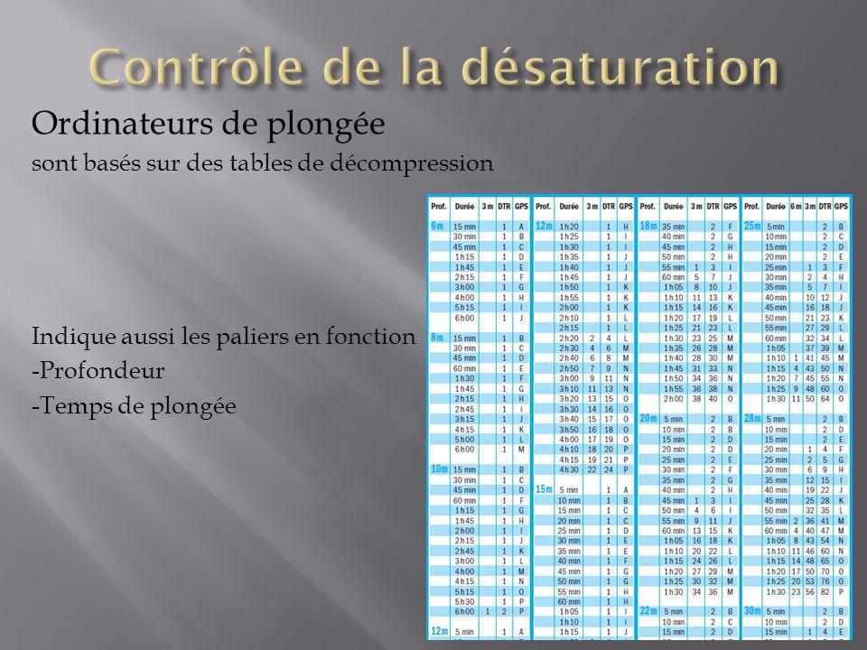 Ordinateurs de plongée sont basés sur des tables de décompression Indique aussi les paliers en fonction -Profondeur -Temps de plongée