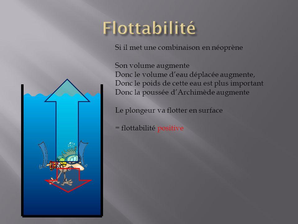 Si il met une combinaison en néoprène Son volume augmente Donc le volume deau déplacée augmente, Donc le poids de cette eau est plus important Donc la