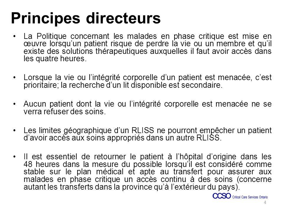 Objectif Faciliter lélaboration de procédures normalisées que tous les fournisseurs de soins de santé appliqueraient dans les RLISS et entre ces derniers pour sassurer que les malades en phase critique reçoivent des soins appropriés en temps voulu.