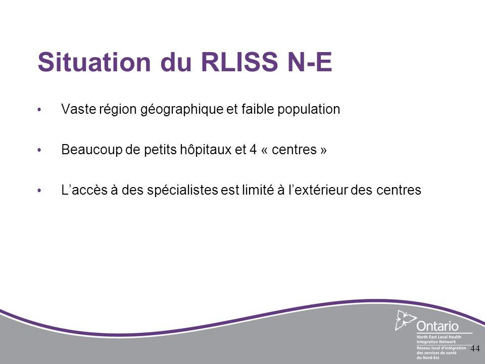 Situation du RLISS N-E Vaste région géographique et faible population Beaucoup de petits hôpitaux et 4 « centres » Laccès à des spécialistes est limité à lextérieur des centres 44