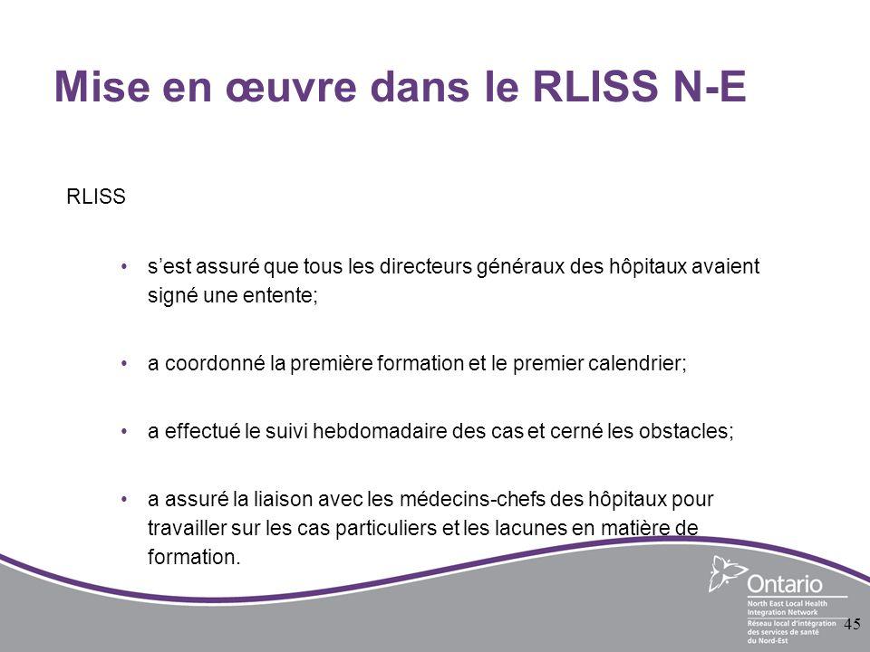 Mise en œuvre dans le RLISS N-E RLISS sest assuré que tous les directeurs généraux des hôpitaux avaient signé une entente; a coordonné la première formation et le premier calendrier; a effectué le suivi hebdomadaire des cas et cerné les obstacles; a assuré la liaison avec les médecins-chefs des hôpitaux pour travailler sur les cas particuliers et les lacunes en matière de formation.