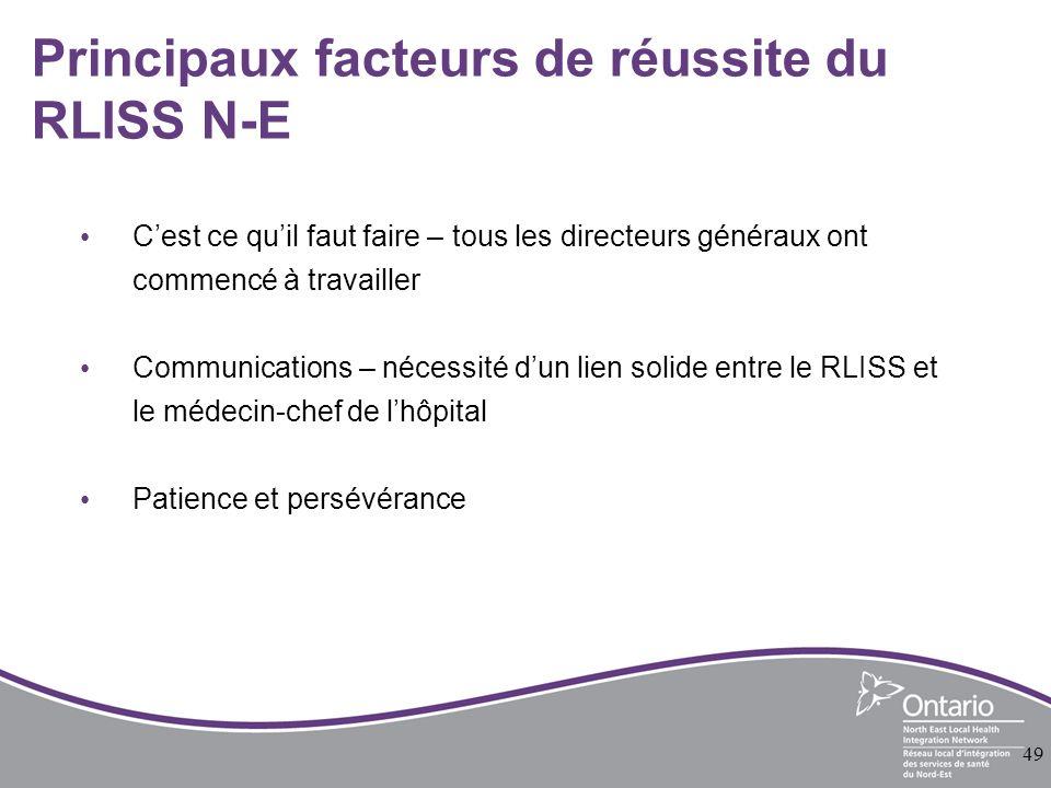 Principaux facteurs de réussite du RLISS N-E Cest ce quil faut faire – tous les directeurs généraux ont commencé à travailler Communications – nécessité dun lien solide entre le RLISS et le médecin-chef de lhôpital Patience et persévérance 49