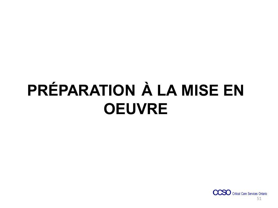 PRÉPARATION À LA MISE EN OEUVRE 51