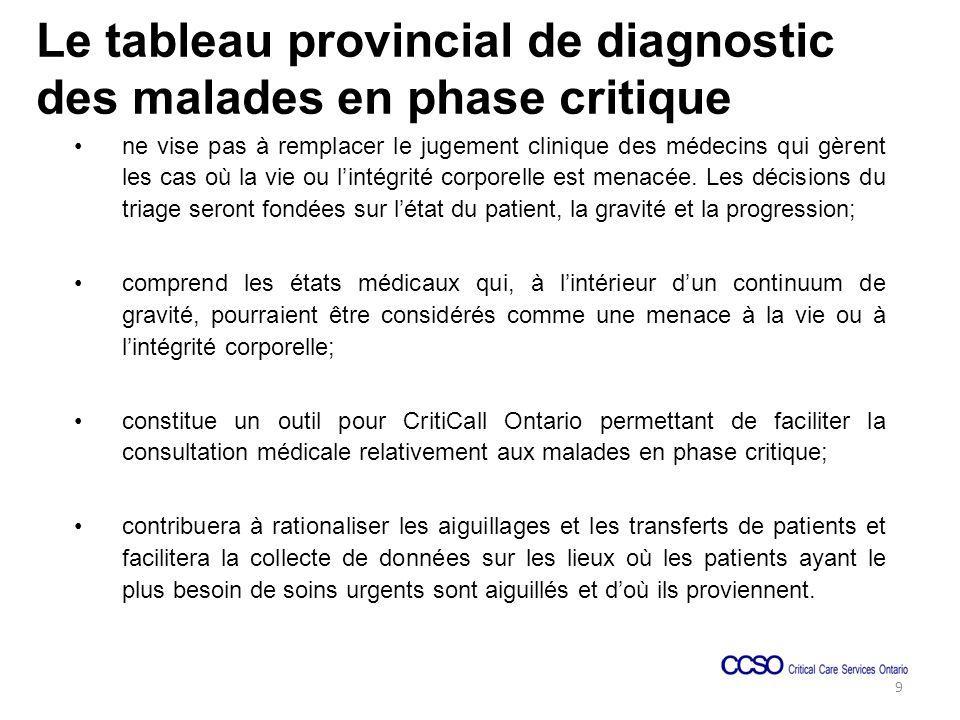 Le tableau provincial de diagnostic des malades en phase critique ne vise pas à remplacer le jugement clinique des médecins qui gèrent les cas où la vie ou lintégrité corporelle est menacée.