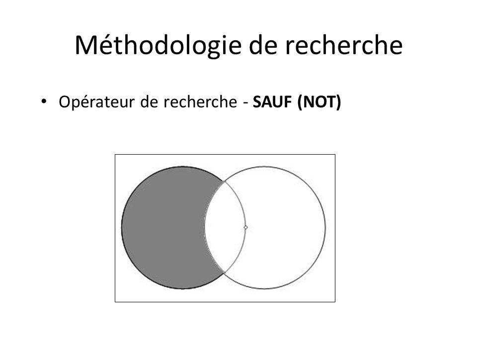 Méthodologie de recherche Opérateur de recherche - SAUF (NOT)