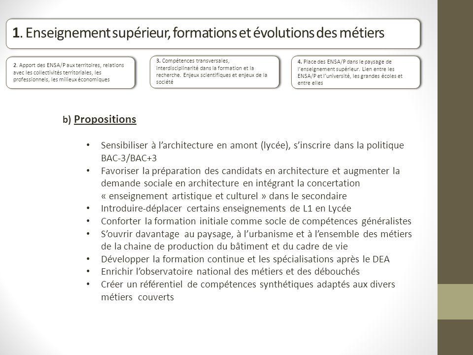 1. Enseignement supérieur, formations et évolutions des métiers 2.