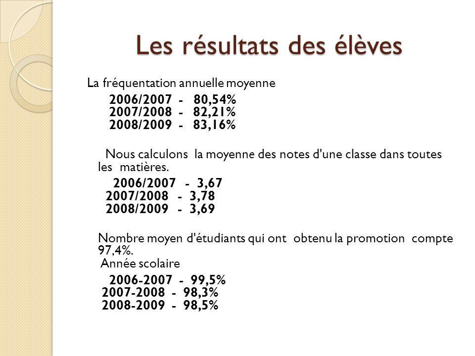 Les résultats des élèves La fréquentation annuelle moyenne 2006/2007 - 80,54% 2007/2008 - 82,21% 2008/2009 - 83,16% Nous calculons la moyenne des notes d une classe dans toutes les matières.