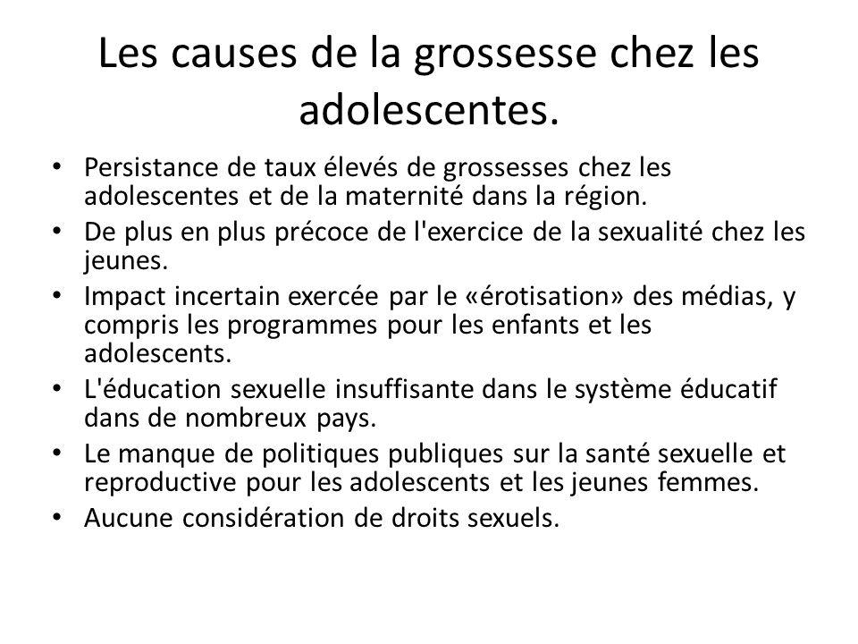 Les causes de la grossesse chez les adolescentes. Persistance de taux élevés de grossesses chez les adolescentes et de la maternité dans la région. De
