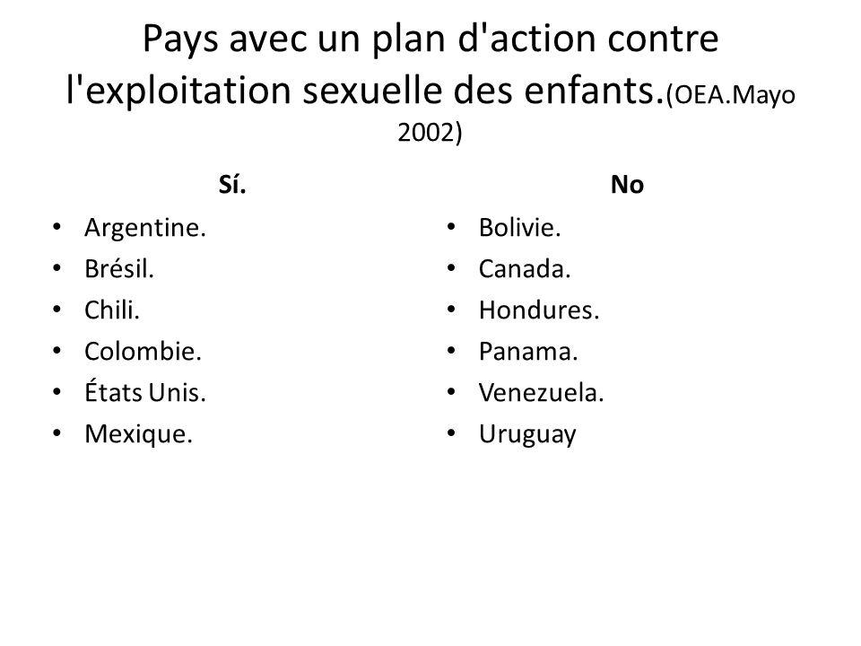 Pays avec un plan d'action contre l'exploitation sexuelle des enfants. (OEA.Mayo 2002) Sí. Argentine. Brésil. Chili. Colombie. États Unis. Mexique. No