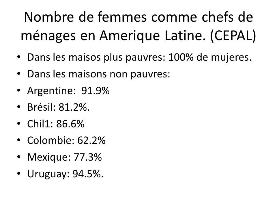 Nombre de femmes comme chefs de ménages en Amerique Latine. (CEPAL) Dans les maisos plus pauvres: 100% de mujeres. Dans les maisons non pauvres: Argen