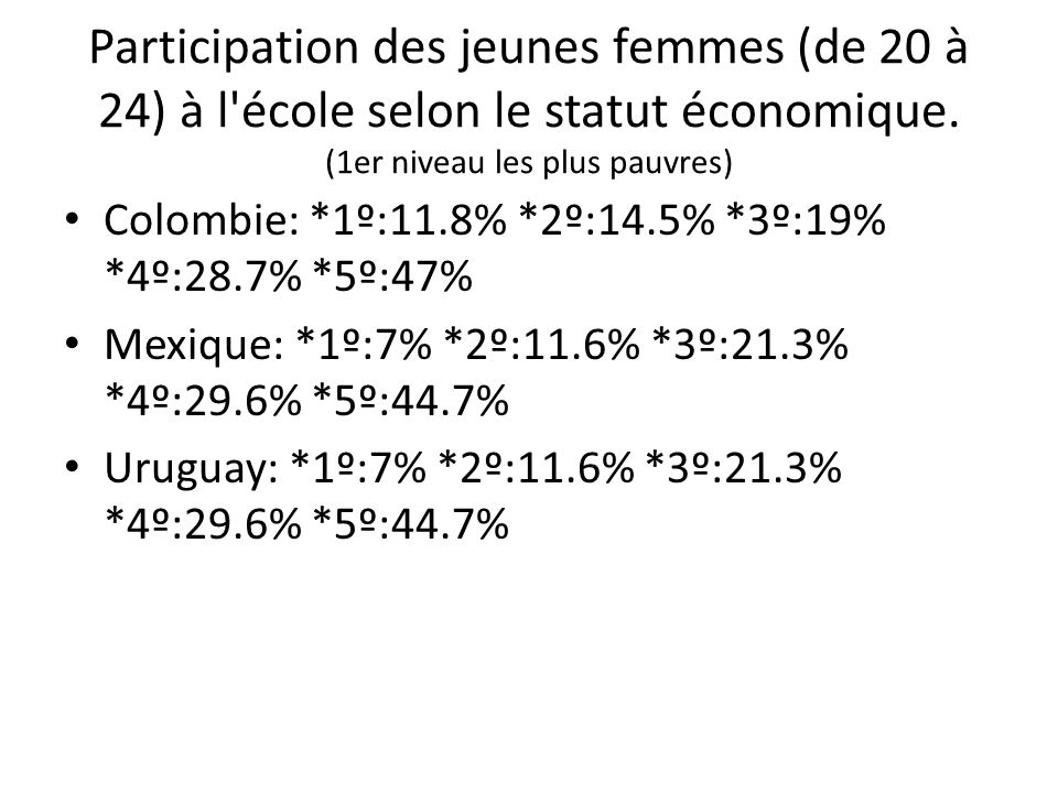 Participation des jeunes femmes (de 20 à 24) à l'école selon le statut économique. (1er niveau les plus pauvres) Colombie: *1º:11.8% *2º:14.5% *3º:19%