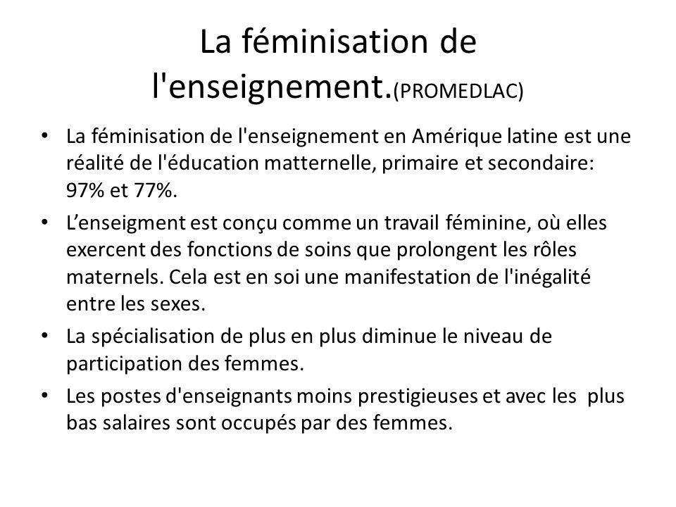La féminisation de l'enseignement. (PROMEDLAC) La féminisation de l'enseignement en Amérique latine est une réalité de l'éducation matternelle, primai