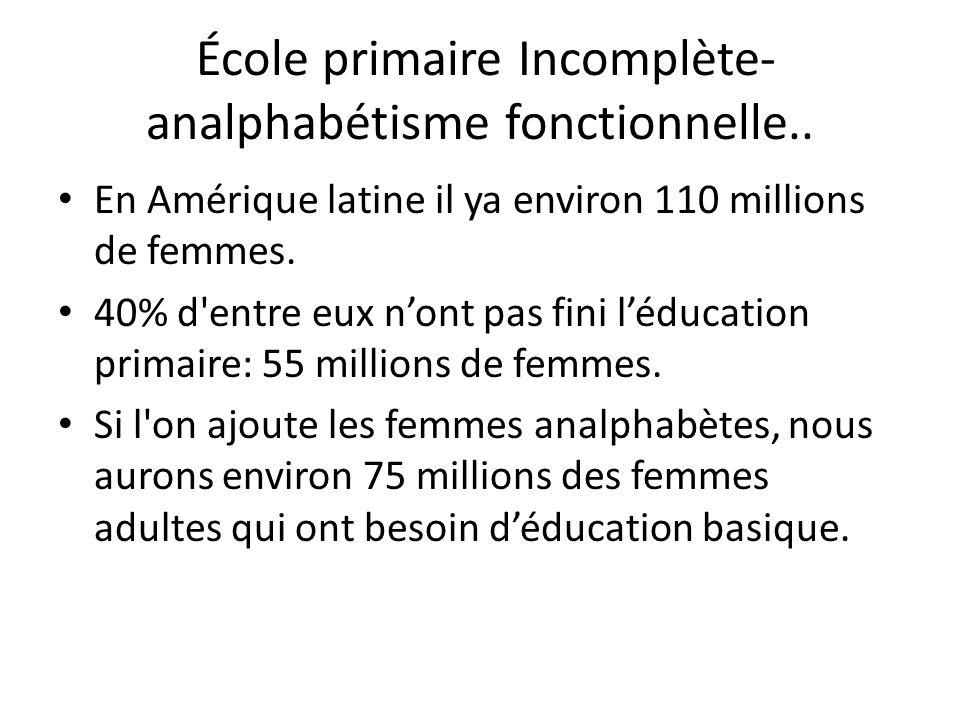École primaire Incomplète- analphabétisme fonctionnelle.. En Amérique latine il ya environ 110 millions de femmes. 40% d'entre eux nont pas fini léduc
