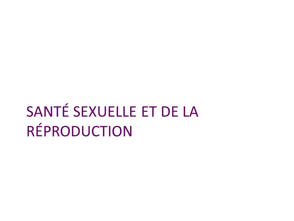 SANTÉ SEXUELLE ET DE LA RÉPRODUCTION