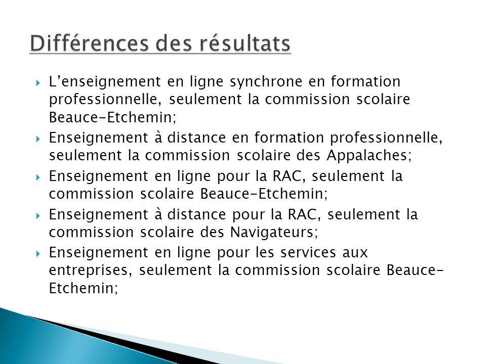 Lenseignement en ligne synchrone en formation professionnelle, seulement la commission scolaire Beauce-Etchemin; Enseignement à distance en formation