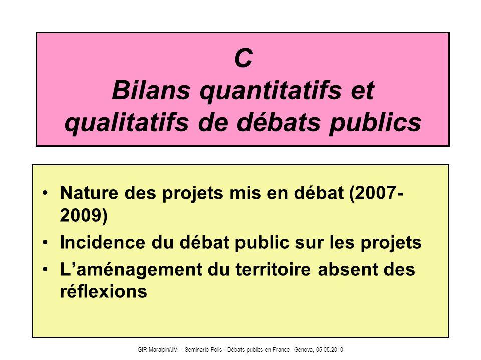 GIR Maralpin/JM – Seminario Polis - Débats publics en France - Genova, 05.05.2010 C Bilans quantitatifs et qualitatifs de débats publics Nature des pr