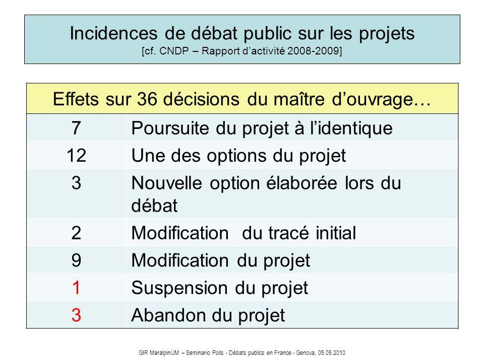 GIR Maralpin/JM – Seminario Polis - Débats publics en France - Genova, 05.05.2010 Incidences de débat public sur les projets [cf. CNDP – Rapport dacti