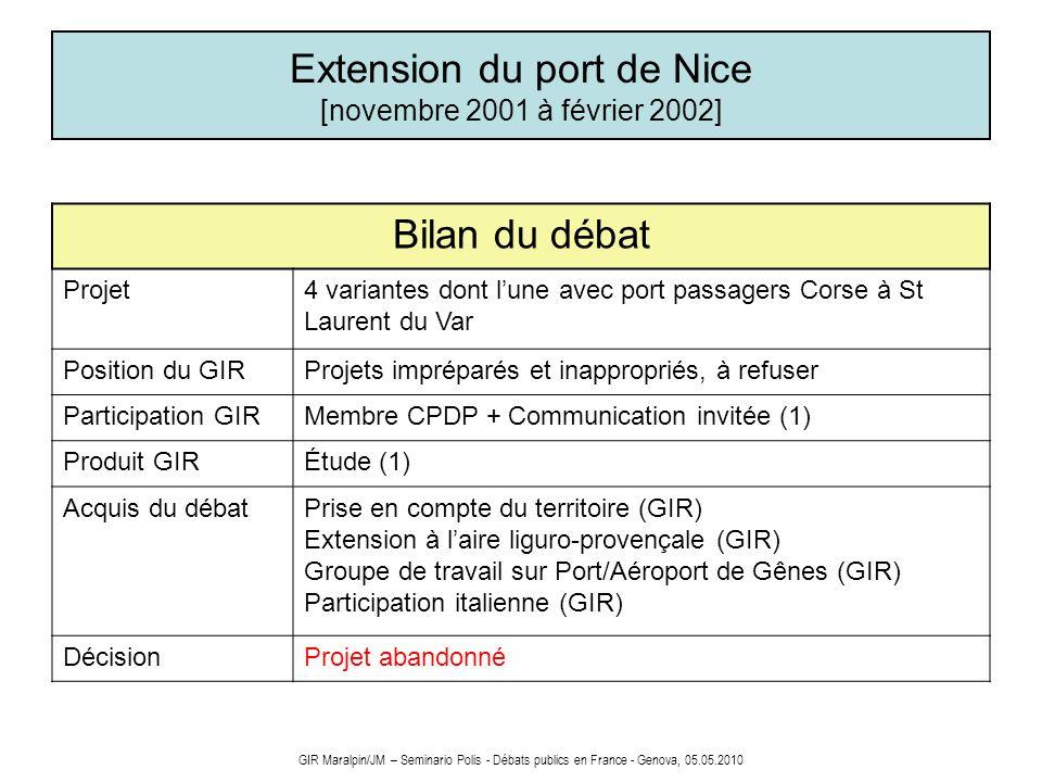 Extension du port de Nice [novembre 2001 à février 2002] Bilan du débat Projet4 variantes dont lune avec port passagers Corse à St Laurent du Var Posi