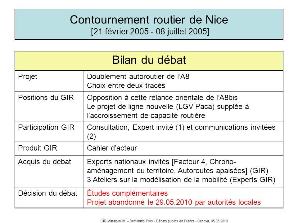 Contournement routier de Nice [21 février 2005 - 08 juillet 2005] Bilan du débat ProjetDoublement autoroutier de lA8 Choix entre deux tracés Positions
