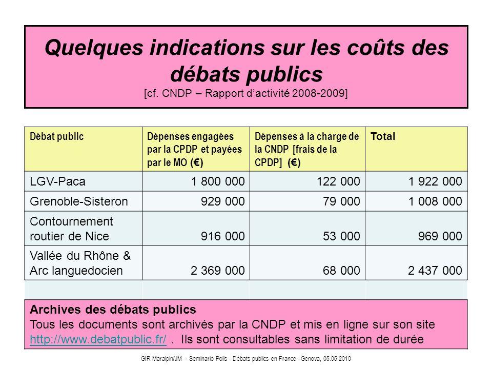 Quelques indications sur les coûts des débats publics [cf. CNDP – Rapport dactivité 2008-2009] Débat publicDépenses engagées par la CPDP et payées par