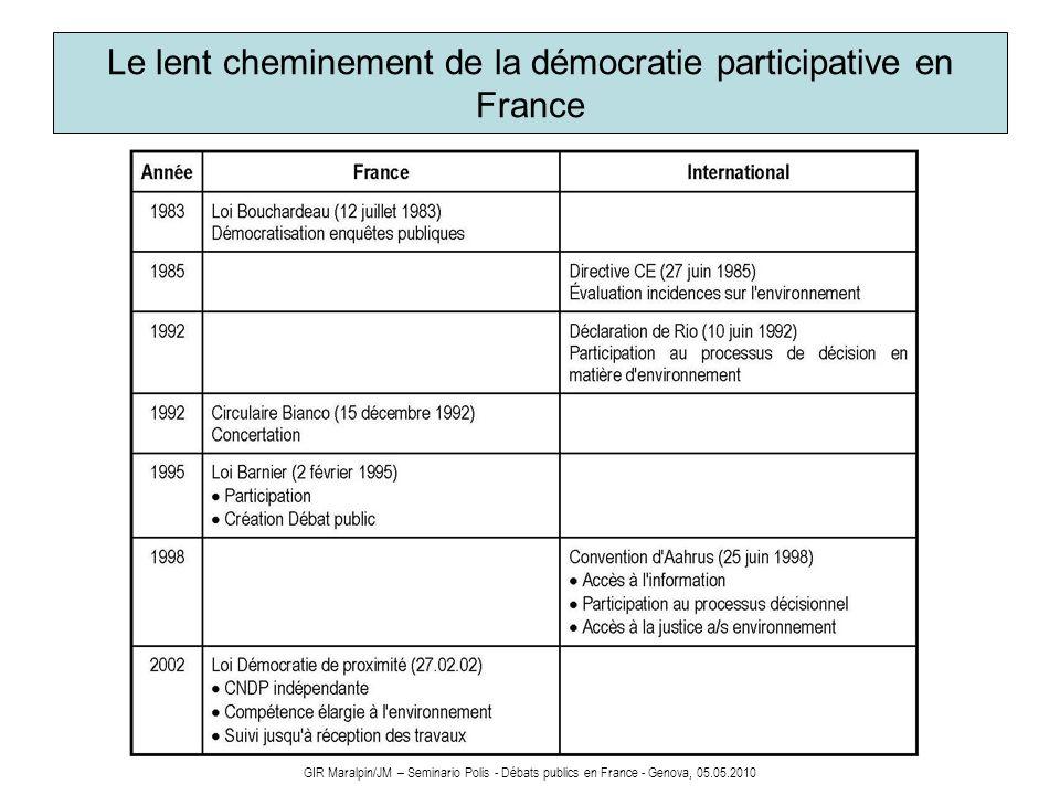 B Le débat public en France Le cadre juridique du débat public Organisation et déroulement du débat Les objectifs et la finalité du débat public Ce quil faut retenir du débat public