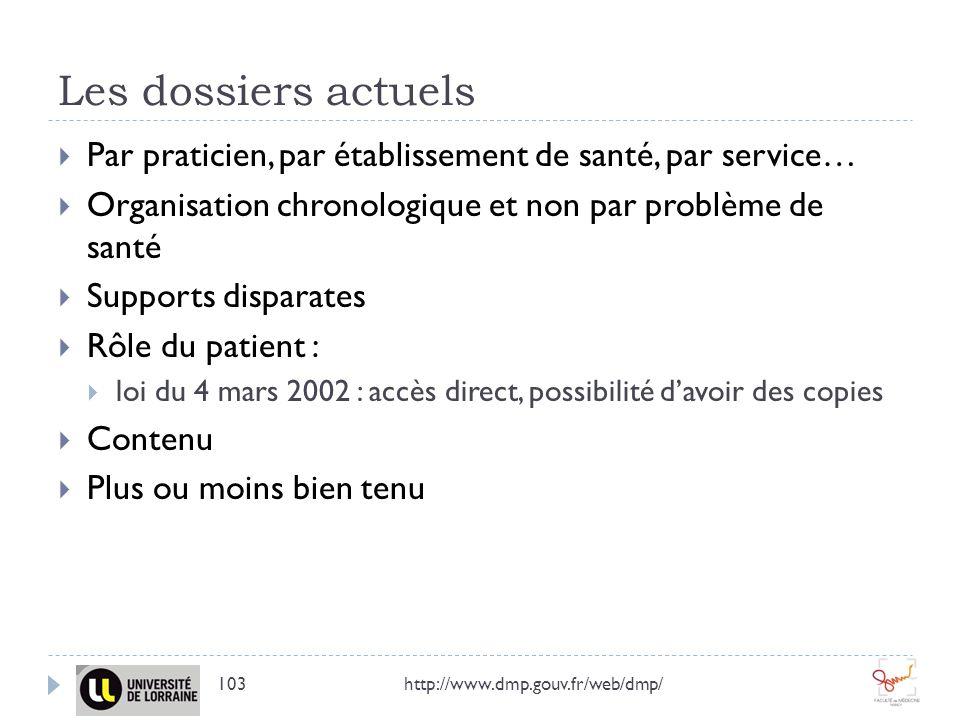 Les dossiers actuels Par praticien, par établissement de santé, par service… Organisation chronologique et non par problème de santé Supports disparat