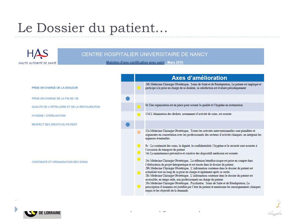 Le Dossier du patient… http://www.dmp.gouv.fr/web/dmp/109
