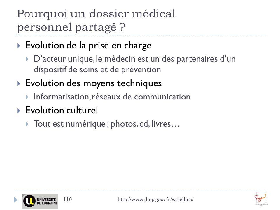 Pourquoi un dossier médical personnel partagé ? Evolution de la prise en charge Dacteur unique, le médecin est un des partenaires dun dispositif de so