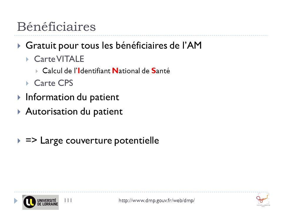 Bénéficiaires Gratuit pour tous les bénéficiaires de lAM Carte VITALE Calcul de lIdentifiant National de Santé Carte CPS Information du patient Autorisation du patient => Large couverture potentielle http://www.dmp.gouv.fr/web/dmp/111