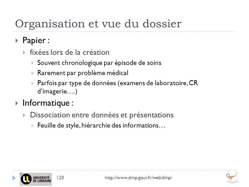 Organisation et vue du dossier http://www.dmp.gouv.fr/web/dmp/120 Papier : fixées lors de la création Souvent chronologique par épisode de soins Rarem