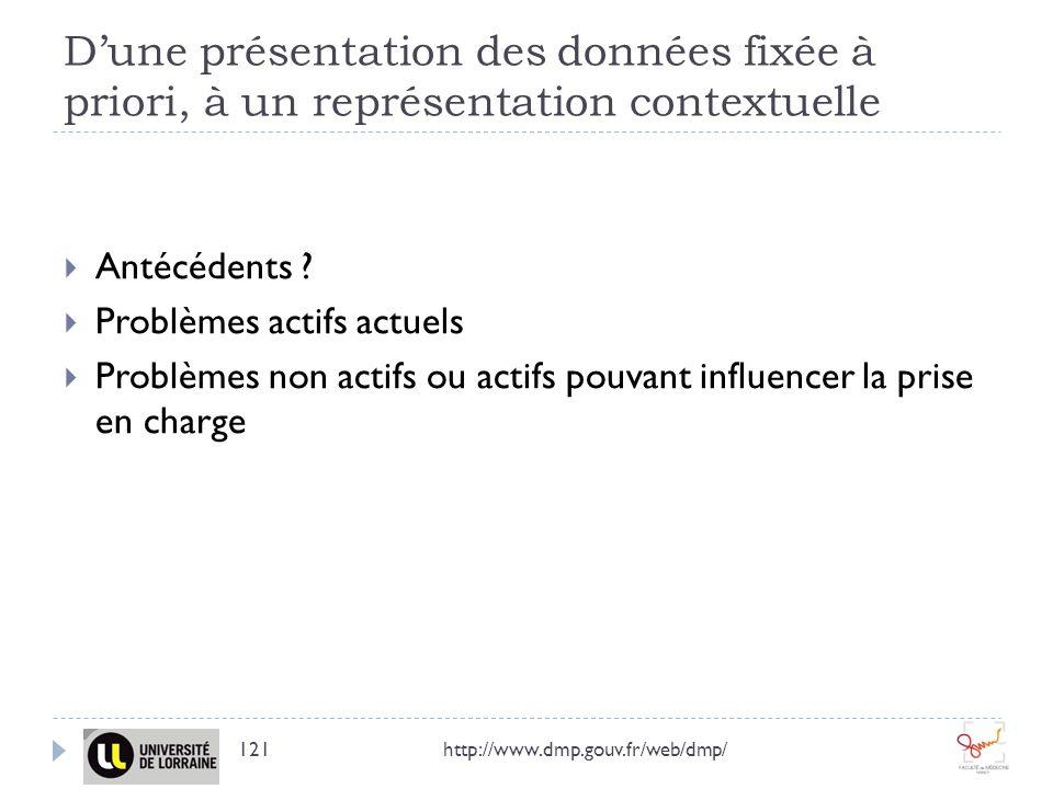 Dune présentation des données fixée à priori, à un représentation contextuelle Antécédents ? Problèmes actifs actuels Problèmes non actifs ou actifs p