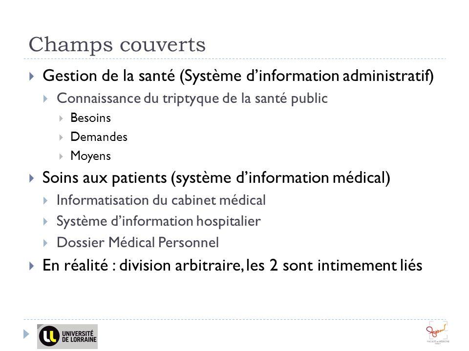 Champs couverts Gestion de la santé (Système dinformation administratif) Connaissance du triptyque de la santé public Besoins Demandes Moyens Soins au
