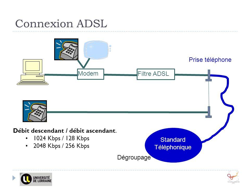 Connexion ADSL Modem Filtre ADSL Prise téléphone Standard Téléphonique Dégroupage Débit descendant / débit ascendant. 1024 Kbps / 128 Kbps 2048 Kbps /