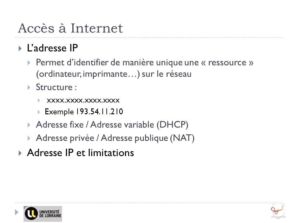 Accès à Internet Ladresse IP Permet didentifier de manière unique une « ressource » (ordinateur, imprimante…) sur le réseau Structure : xxxx.xxxx.xxxx.xxxx Exemple 193.54.11.210 Adresse fixe / Adresse variable (DHCP) Adresse privée / Adresse publique (NAT) Adresse IP et limitations
