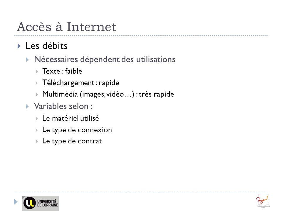 Accès à Internet Les débits Nécessaires dépendent des utilisations Texte : faible Téléchargement : rapide Multimédia (images, vidéo…) : très rapide Va