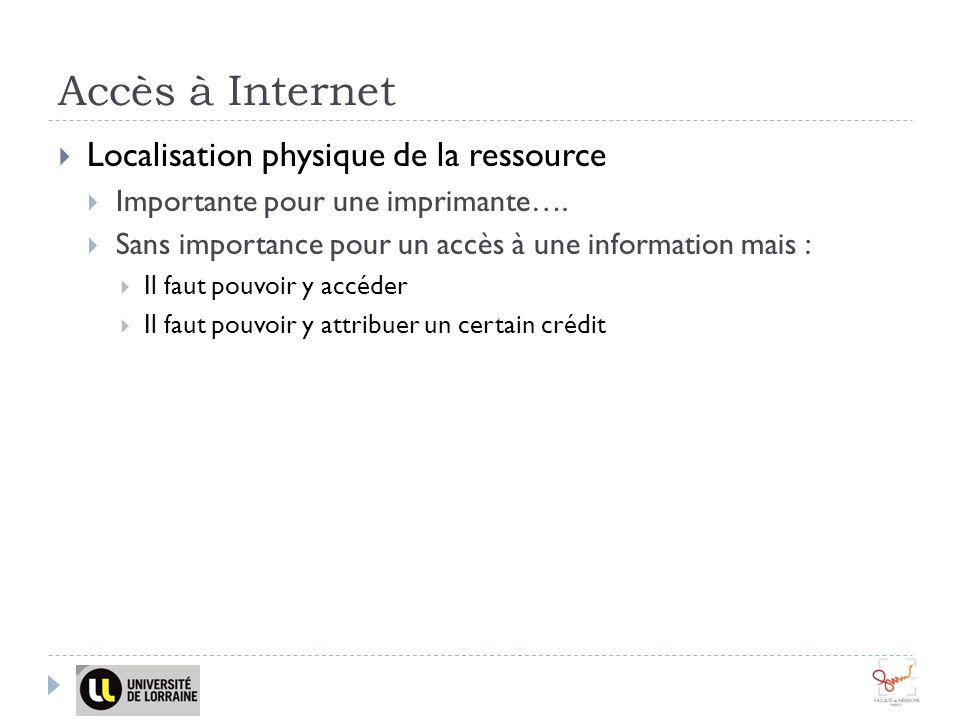 Accès à Internet Localisation physique de la ressource Importante pour une imprimante…. Sans importance pour un accès à une information mais : Il faut