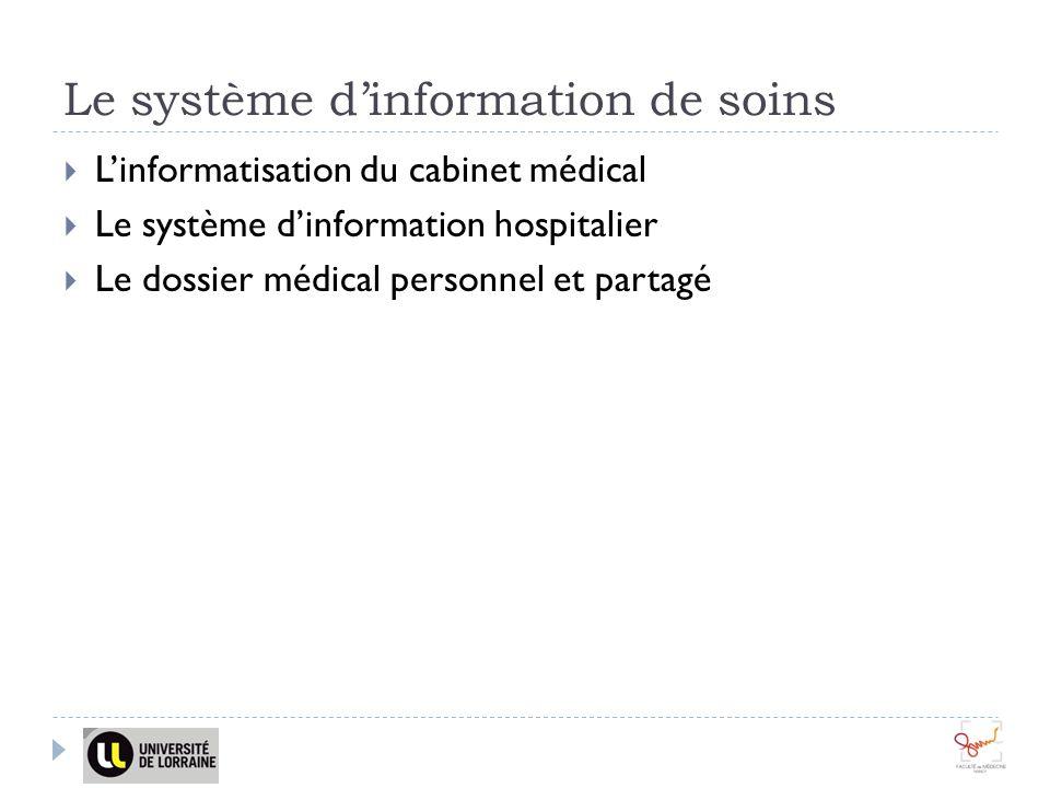 Le système dinformation de soins Linformatisation du cabinet médical Le système dinformation hospitalier Le dossier médical personnel et partagé