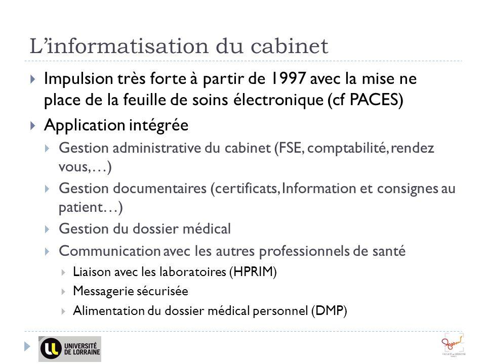 Linformatisation du cabinet Impulsion très forte à partir de 1997 avec la mise ne place de la feuille de soins électronique (cf PACES) Application int