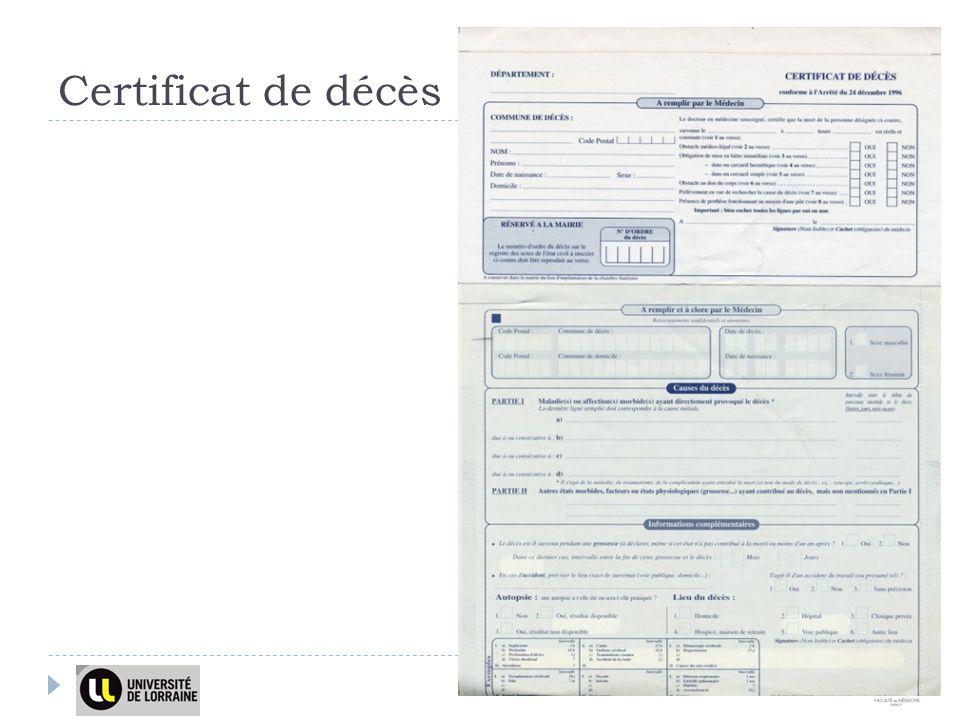 Certificats de décès