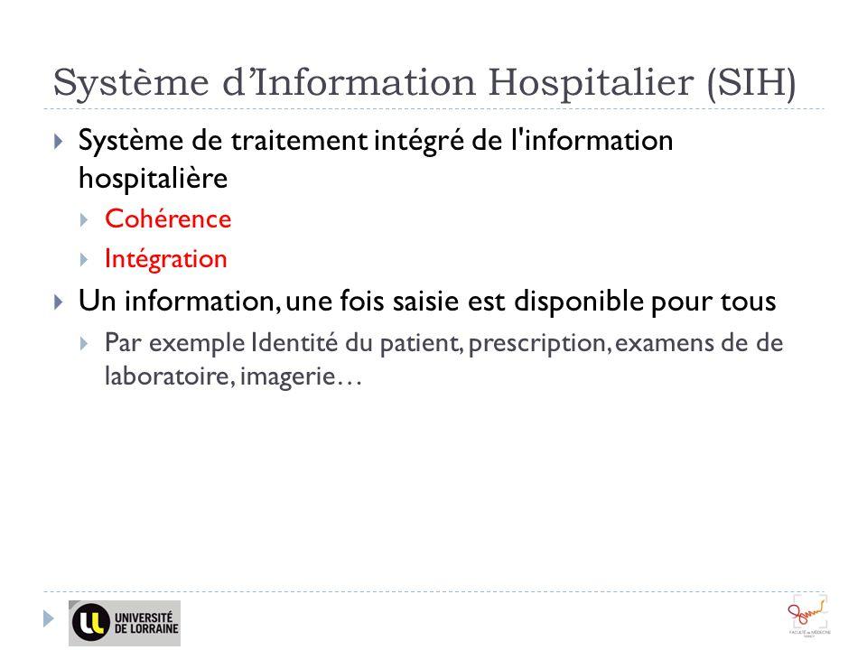 Système dInformation Hospitalier (SIH) Système de traitement intégré de l information hospitalière Cohérence Intégration Un information, une fois saisie est disponible pour tous Par exemple Identité du patient, prescription, examens de de laboratoire, imagerie…